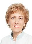 Иванова Надежда Анатольевна