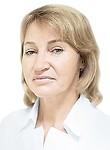 Дунюшкина Гузель Наильевна