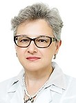 Гончар Екатерина Ивановна