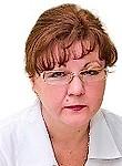 Малютина Тамара Викторовна