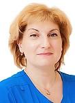 Быковская Майя Анатольевна